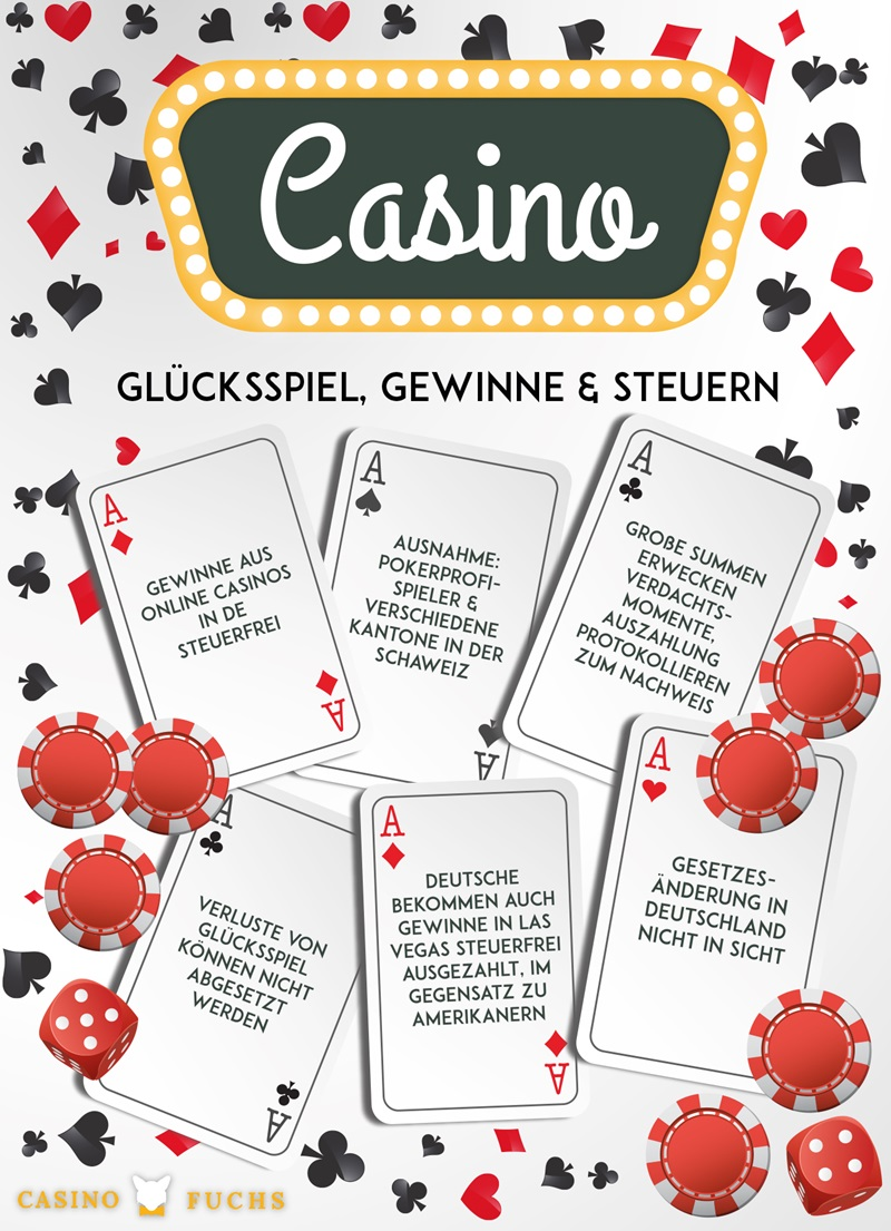 Infografik: Glücksspiel, Gewinne & Steuern